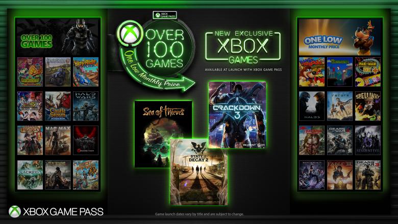 Le Xbox Game Pass s'apprête-t-il à changer l'industrie?