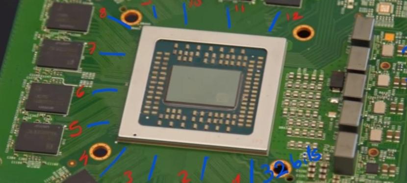 Xbox Scarlett : CPU et mémoire vive, quels choix pour Microsoft ? (Partie4/4)