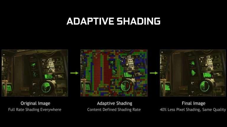 Adaptive-shading