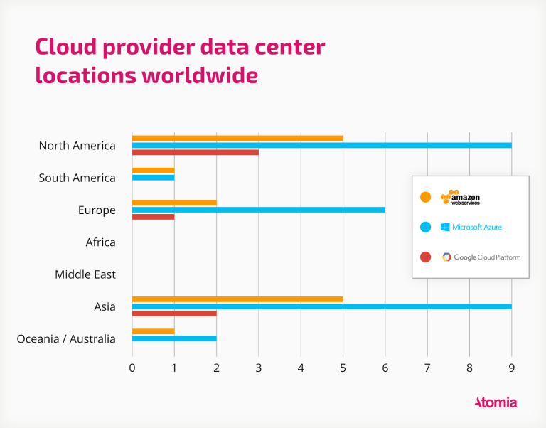 cloud-dc-locations@2x.png