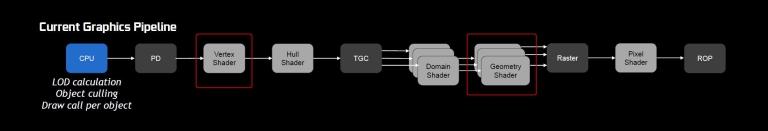 mesh_shaders2